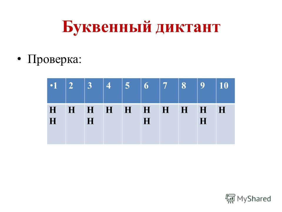Буквенный диктант Проверка: 1 2345678910 Н НН ННН ННН Н