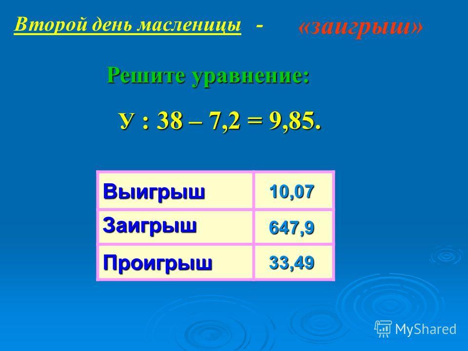 Решите уравнение: У : 38 – 7,2 = 9,85. У : 38 – 7,2 = 9,85. Выигрыш 10,07 10,07 Заигрыш 647,9 647,9 Проигрыш 33,49 33,49 Второй день масленицы - «заигрыш»