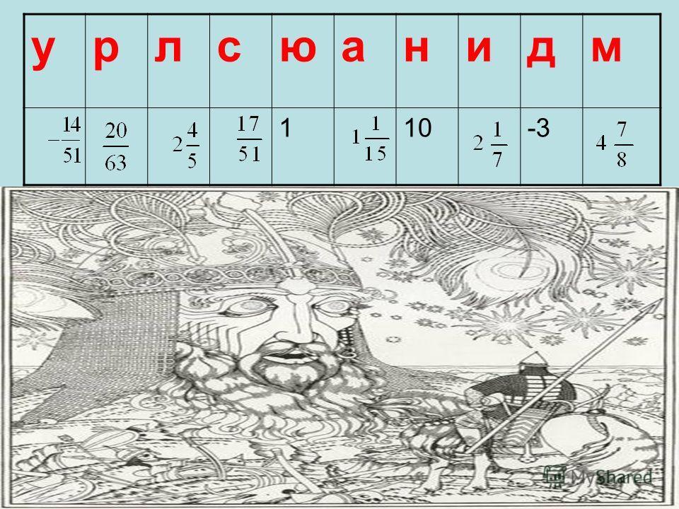 урлсюанидм 110-3