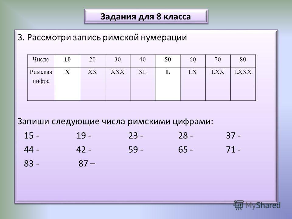 Задания для 8 класса 3. Рассмотри запись римской нумерации Запиши следующие числа римскими цифрами: 15 - 19 - 23 - 28 - 37 - 44 - 42 - 59 - 65 - 71 - 83 - 87 – 3. Рассмотри запись римской нумерации Запиши следующие числа римскими цифрами: 15 - 19 - 2