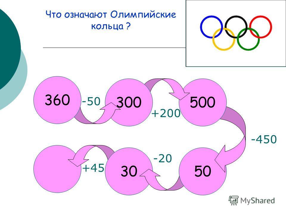 3050 500300 360 -50 +200 -450 -20 +45 Что означают Олимпийские кольца ?