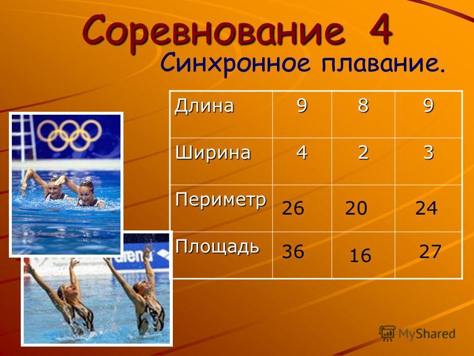 Соревнование 4 Синхронное плавание.Длина989Ширина423 Периметр Площадь 26 36 16 2420 27
