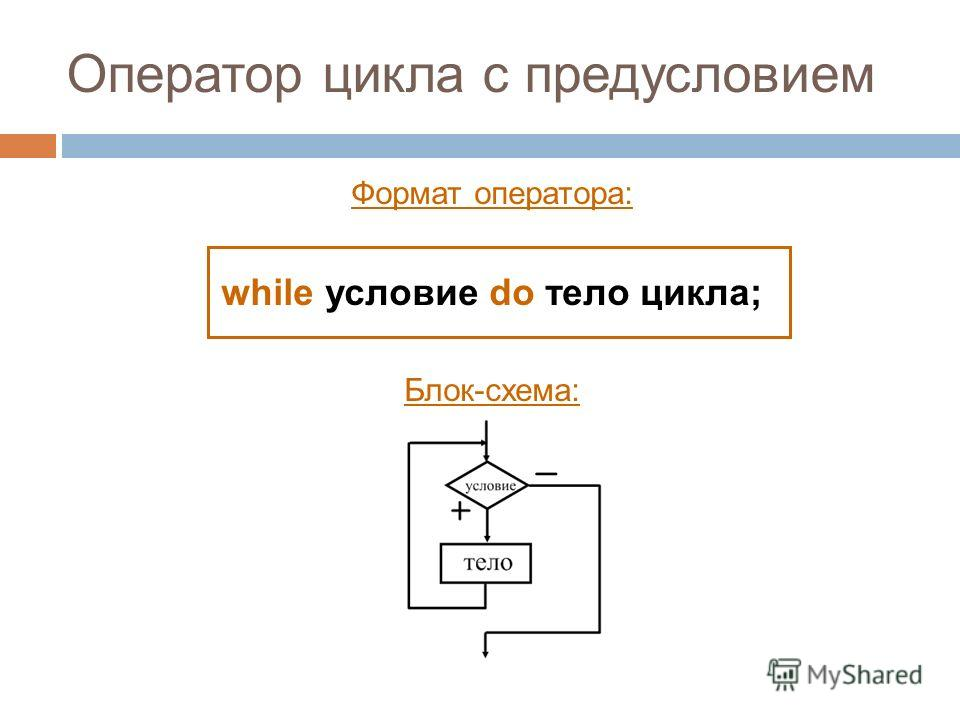 Оператор цикла с предусловием Формат оператора: while условие do тело цикла; Блок-схема: