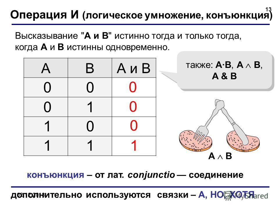 02.12.2013 13 Операция И (логическое умножение, конъюнкция) ABА и B 1 0 также: A·B, A B, A & B 00 01 10 11 0 0 конъюнкция – от лат. conjunctio соединение A B Высказывание