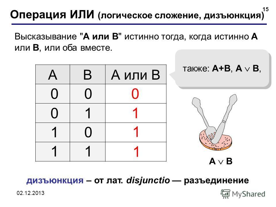 02.12.2013 15 Операция ИЛИ (логическое сложение, дизъюнкция) ABА или B 1 0 также: A+B, A B, 00 01 10 11 1 1 дизъюнкция – от лат. disjunctio разъединение Высказывание A или B истинно тогда, когда истинно А или B, или оба вместе. A B