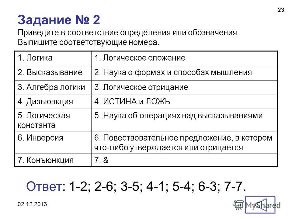 02.12.2013 23 Задание 2 Приведите в соответствие определения или обозначения. Выпишите соответствующие номера. 1. Логика1. Логическое сложение 2. Высказывание2. Наука о формах и способах мышления 3. Алгебра логики3. Логическое отрицание 4. Дизъюнкция