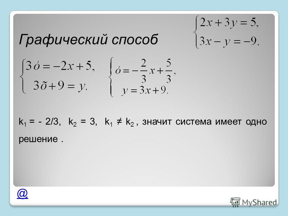 Графический способ k 1 = - 2/3, k 2 = 3, k 1 k 2, значит система имеет одно решение. @