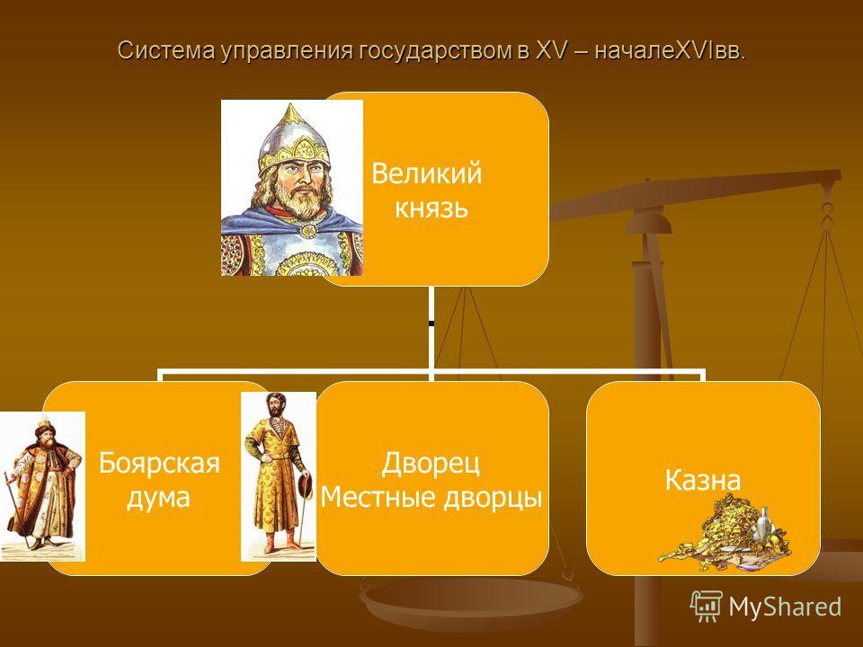 Система управления государством в XV – началеXVIвв.