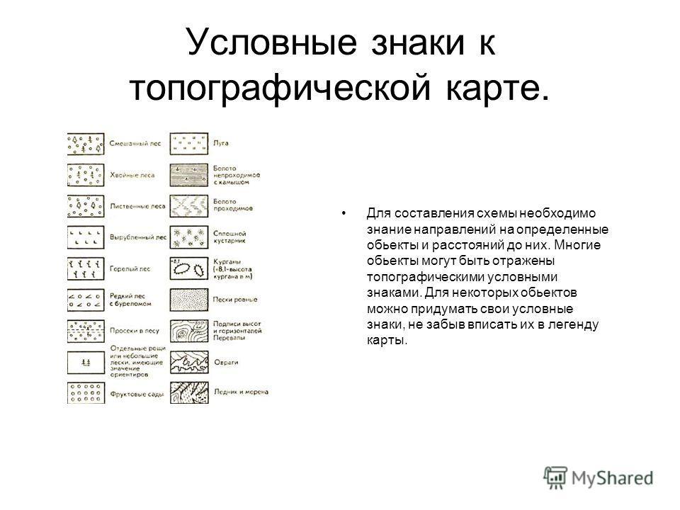 Условные знаки к топографической карте. Для составления схемы необходимо знание направлений на определенные обьекты и расстояний до них. Многие обьекты могут быть отражены топографическими условными знаками. Для некоторых обьектов можно придумать сво