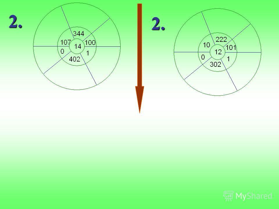 «Графический диктант» «Графический диктант» (Ответ «да» соответствует _, ответ «нет» - ^) 1. 4 61 25 = 6100. 2. Числа, которые перемножаются называются слагаемые. 3. Равенство аb = bа выражает переместительное свойство. 4. Если один из множителей рав