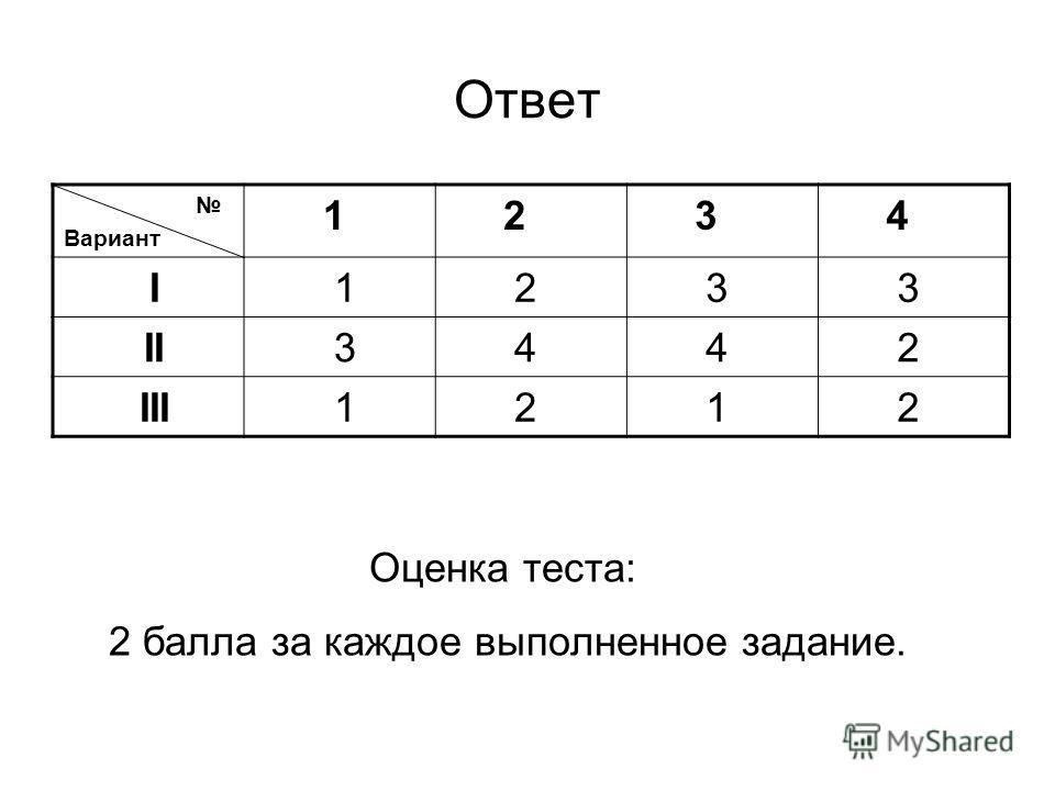 Тест 2 Фонетика