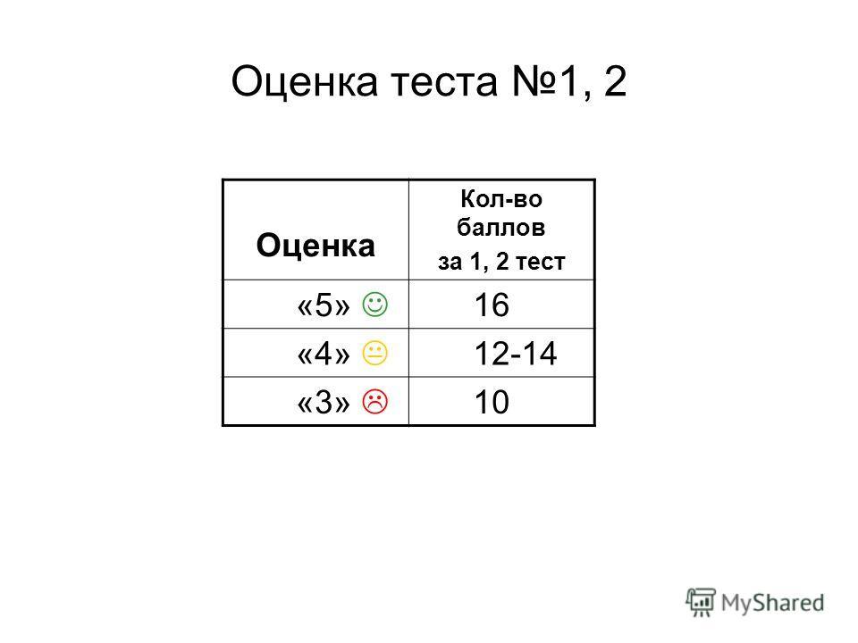 Оценка теста 1, 2 Оценка Кол-во баллов за 1, 2 тест «5» 16 «4» 12-14 «3» 10