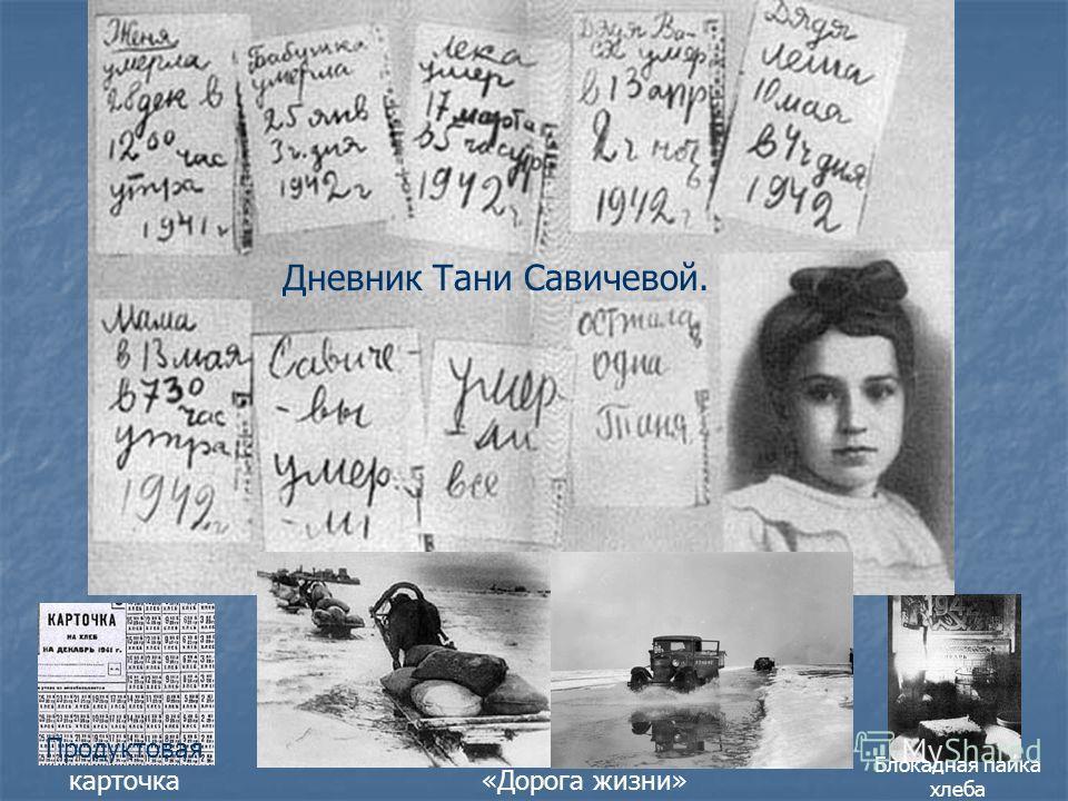 Дневник Тани Савичевой. «Дорога жизни» Продуктовая карточка Блокадная пайка хлеба