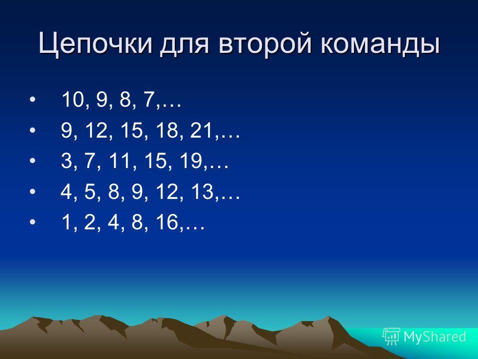 Цепочки для второй команды 10, 9, 8, 7,… 9, 12, 15, 18, 21,… 3, 7, 11, 15, 19,… 4, 5, 8, 9, 12, 13,… 1, 2, 4, 8, 16,…