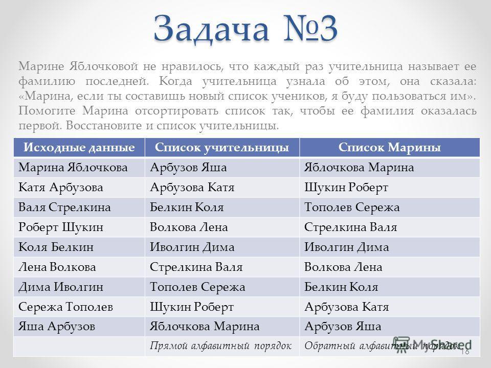 Задача 3 Марине Яблочковой не нравилось, что каждый раз учительница называет ее фамилию последней. Когда учительница узнала об этом, она сказала: «Марина, если ты составишь новый список учеников, я буду пользоваться им». Помогите Марина отсортировать