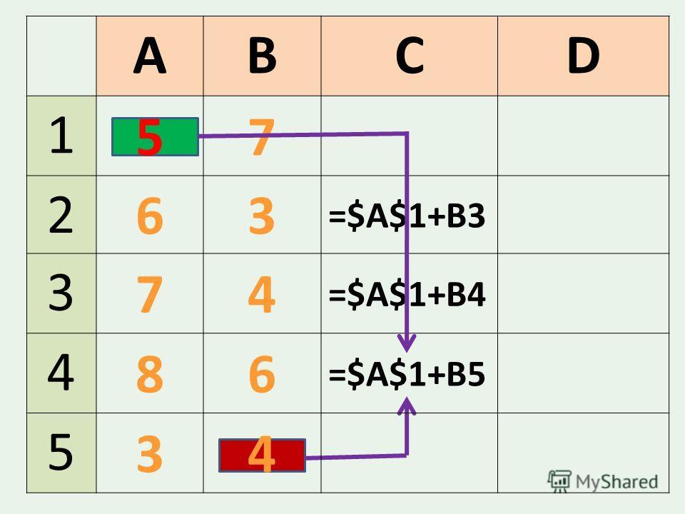 ABCD 1 57 2 63 =$A$1+B3 3 74 =$A$1+B4 4 86 =$A$1+B5 5 34