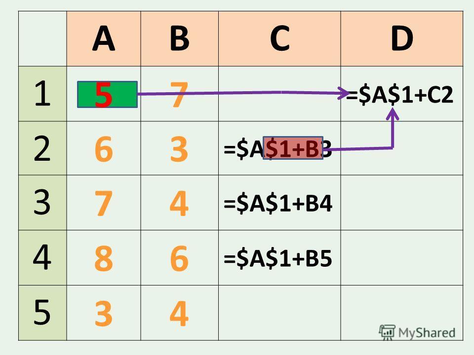 ABCD 1 57 =$A$1+C2 2 63 =$A$1+B3 3 74 =$A$1+B4 4 86 =$A$1+B5 5 34