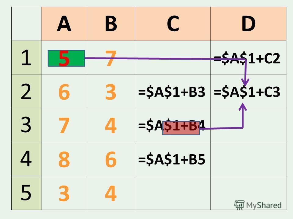 ABCD 1 57 =$A$1+C2 2 63 =$A$1+B3=$A$1+C3 3 74 =$A$1+B4 4 86 =$A$1+B5 5 34