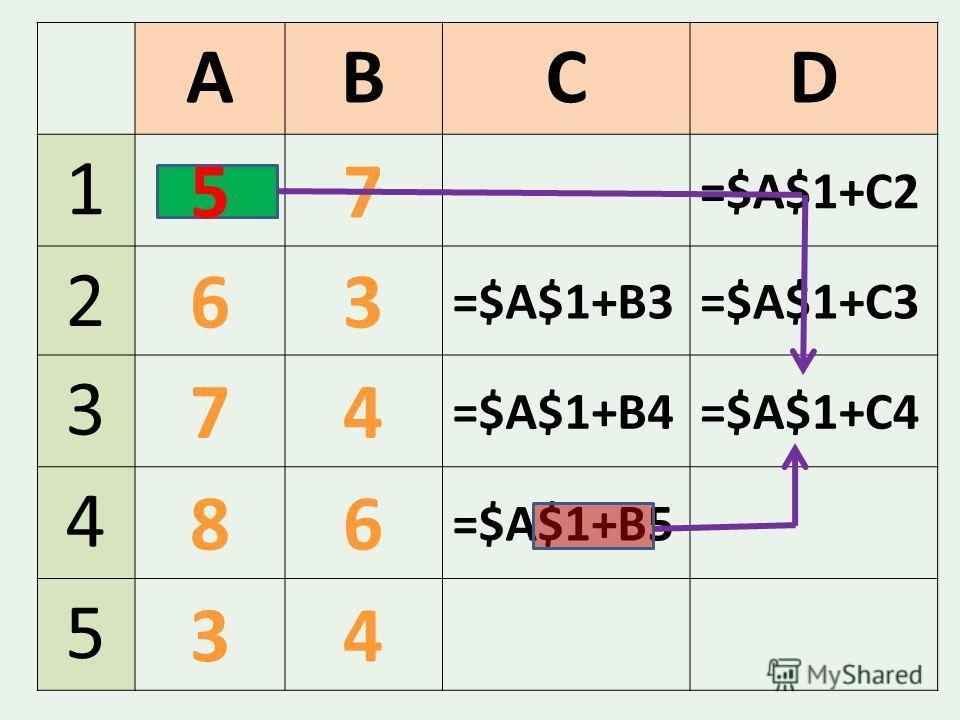 ABCD 1 57 =$A$1+C2 2 63 =$A$1+B3=$A$1+C3 3 74 =$A$1+B4=$A$1+C4 4 86 =$A$1+B5 5 34