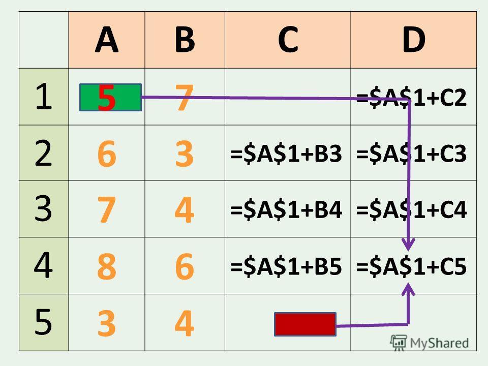ABCD 1 57 =$A$1+C2 2 63 =$A$1+B3=$A$1+C3 3 74 =$A$1+B4=$A$1+C4 4 86 =$A$1+B5=$A$1+C5 5 34