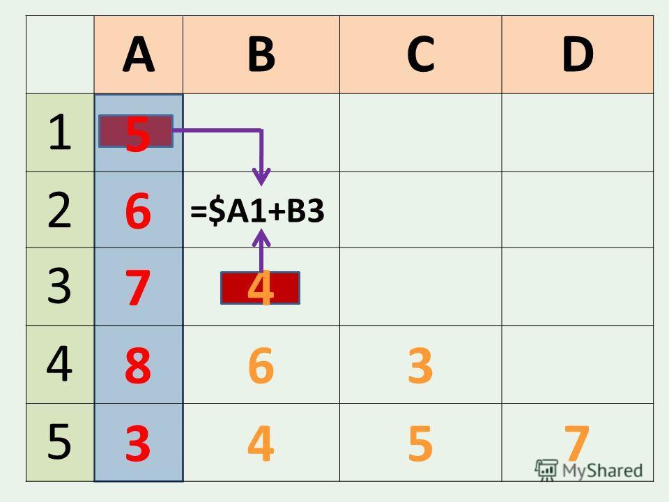 ABCD 1 5 2 6 =$A1+B3 3 74 4 863 5 3457