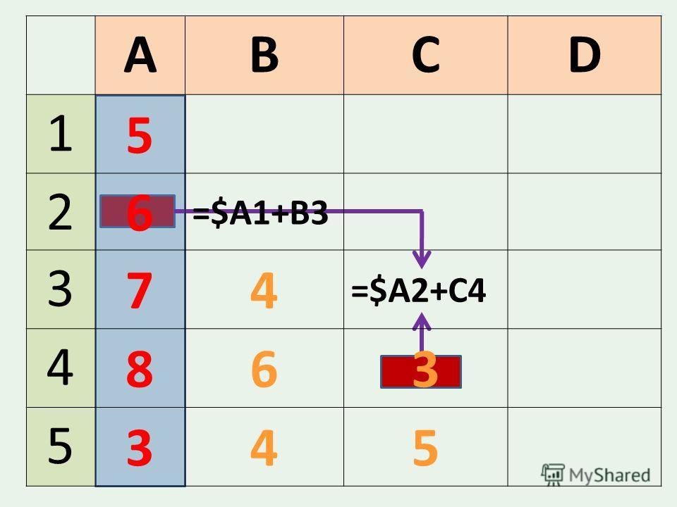 ABCD 1 5 2 6 3 74 =$A2+С4 4 863 5 345