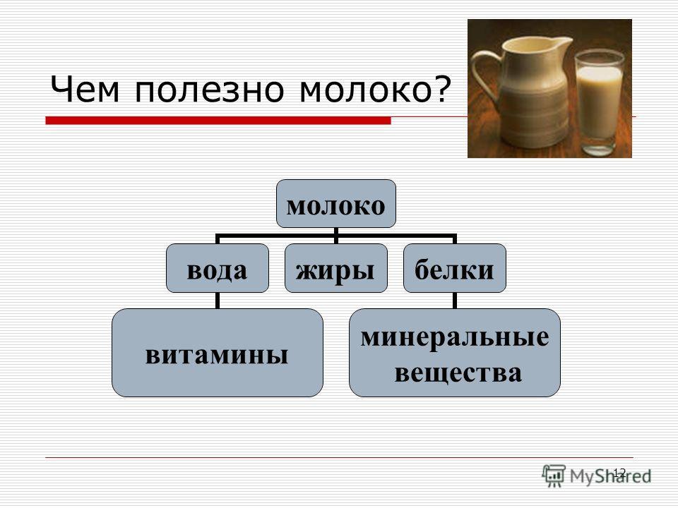 11 Почему так говорят? У коровы молоко на языке. Корова черна, да молоко у нее бело. Как корова языком слизала.