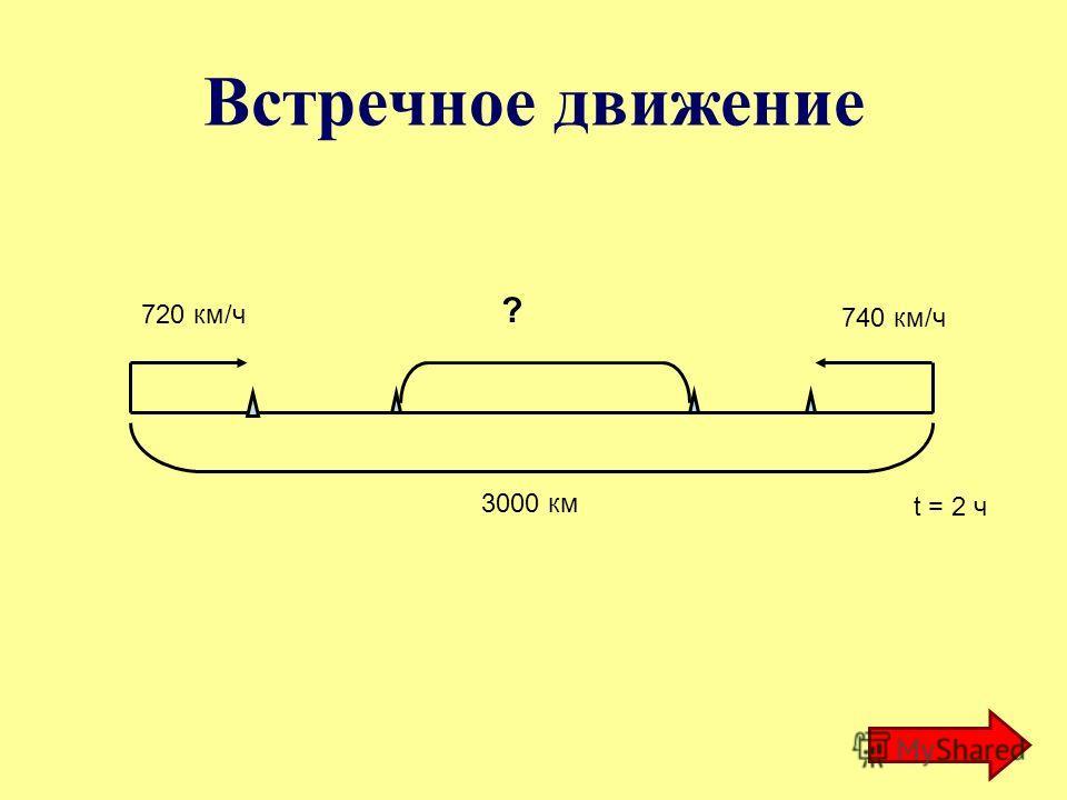 Встречное движение ? 3000 км 720 км/ч 740 км/ч t = 2 ч