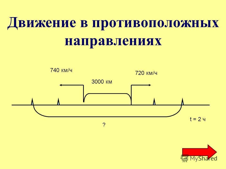 Движение в противоположных направлениях 3000 км 720 км/ч 740 км/ч ? t = 2 ч