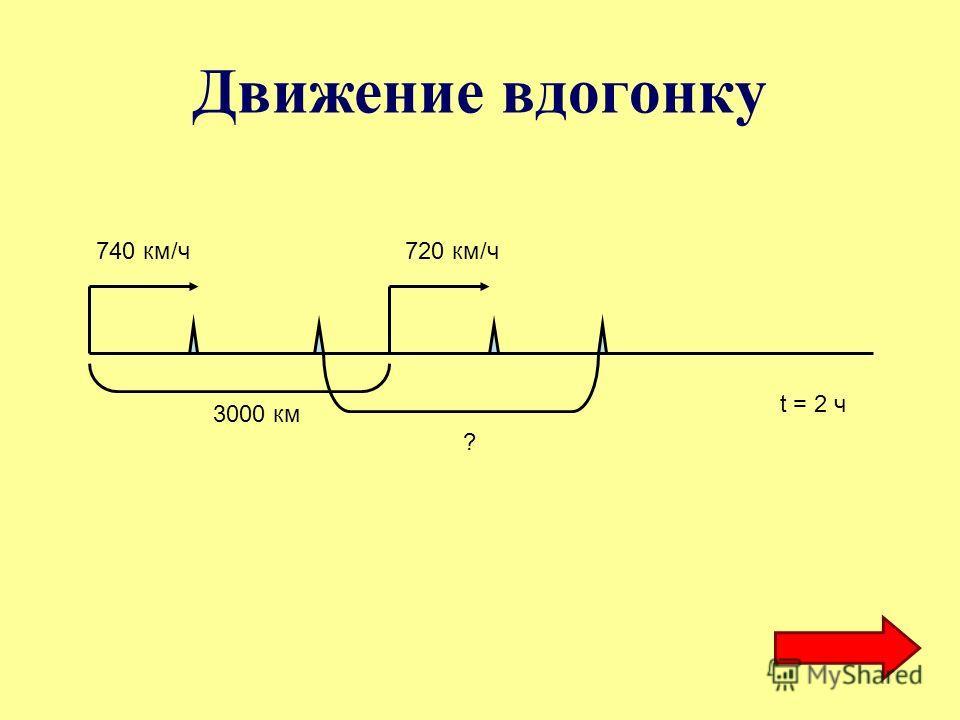 Движение вдогонку 3000 км 740 км/ч720 км/ч t = 2 ч ?