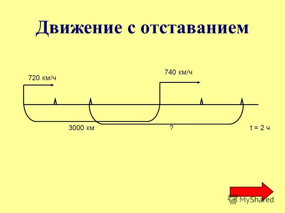 Движение с отставанием 3000 км 720 км/ч 740 км/ч ?t = 2 ч