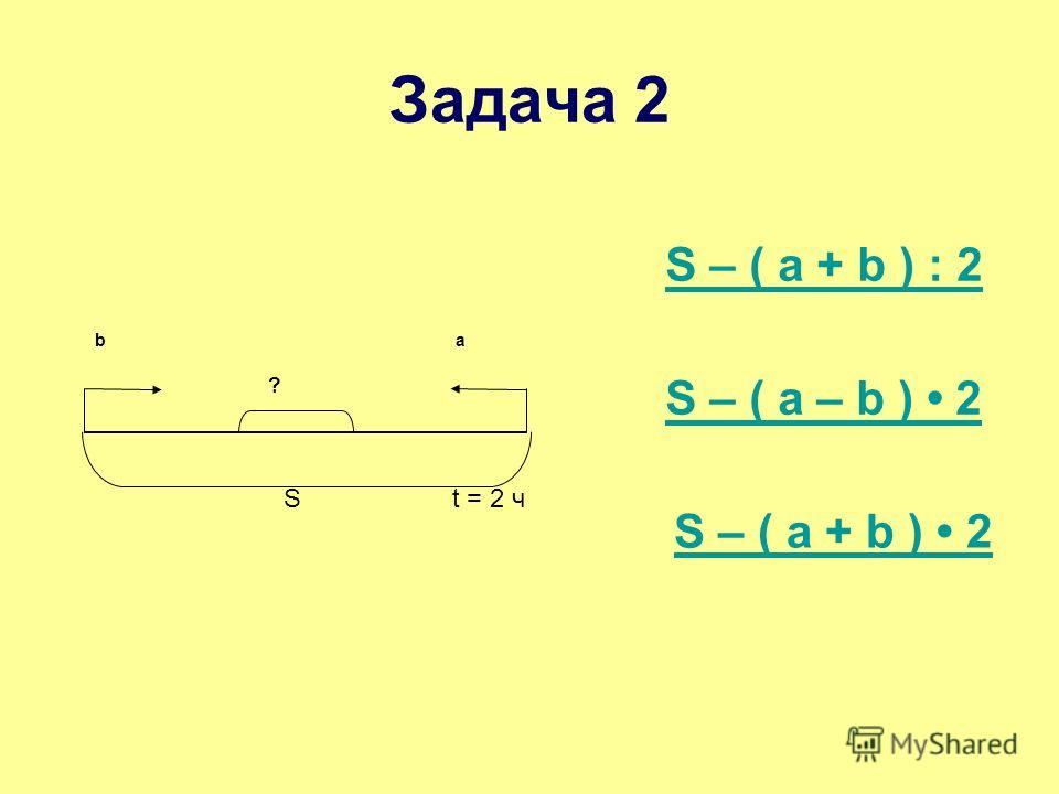 ? b a St = 2 ч S – ( a – b ) 2 S – ( a + b ) 2 Задача 2 S – ( a + b ) : 2