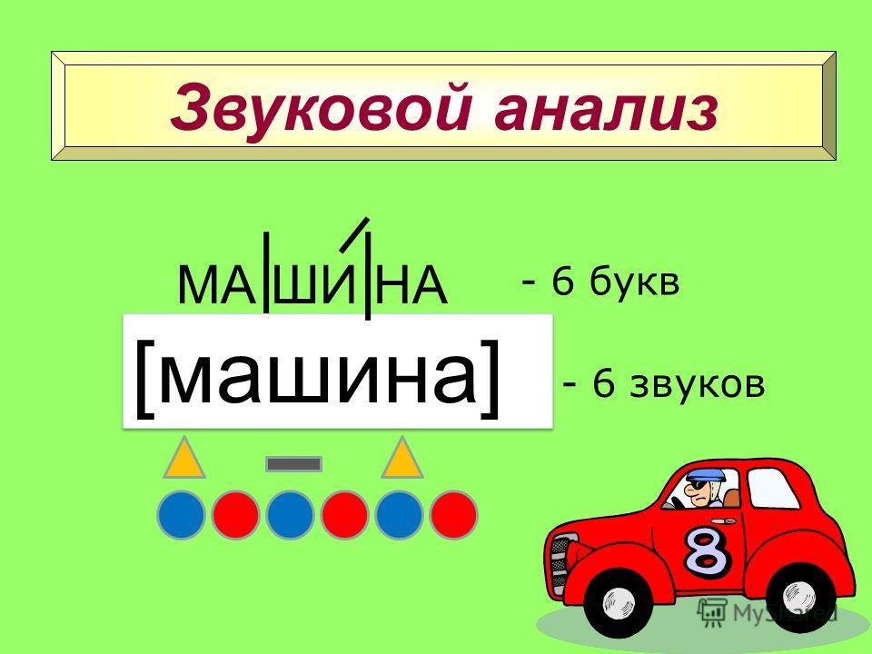 Заимствовано из французского языка, где машина – «механика, махина» Машина – это «механизм, совершающий какую-то работу путем преобразования одного вида энергии в другой». Кроме того, машиной называют автомобиль. Этимология