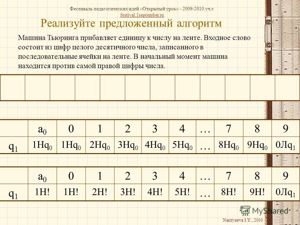 Реализуйте предложенный алгоритм Машина Тьюринга прибавляет единицу к числу на ленте. Входное слово состоит из цифр целого десятичного числа, записанного в последовательные ячейки на ленте. В начальный момент машина находится против самой правой цифр