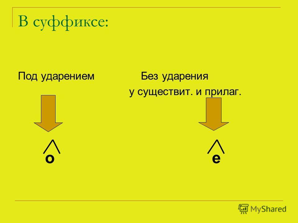 В суффиксе: Под ударением Без ударения у существит. и прилаг. о е