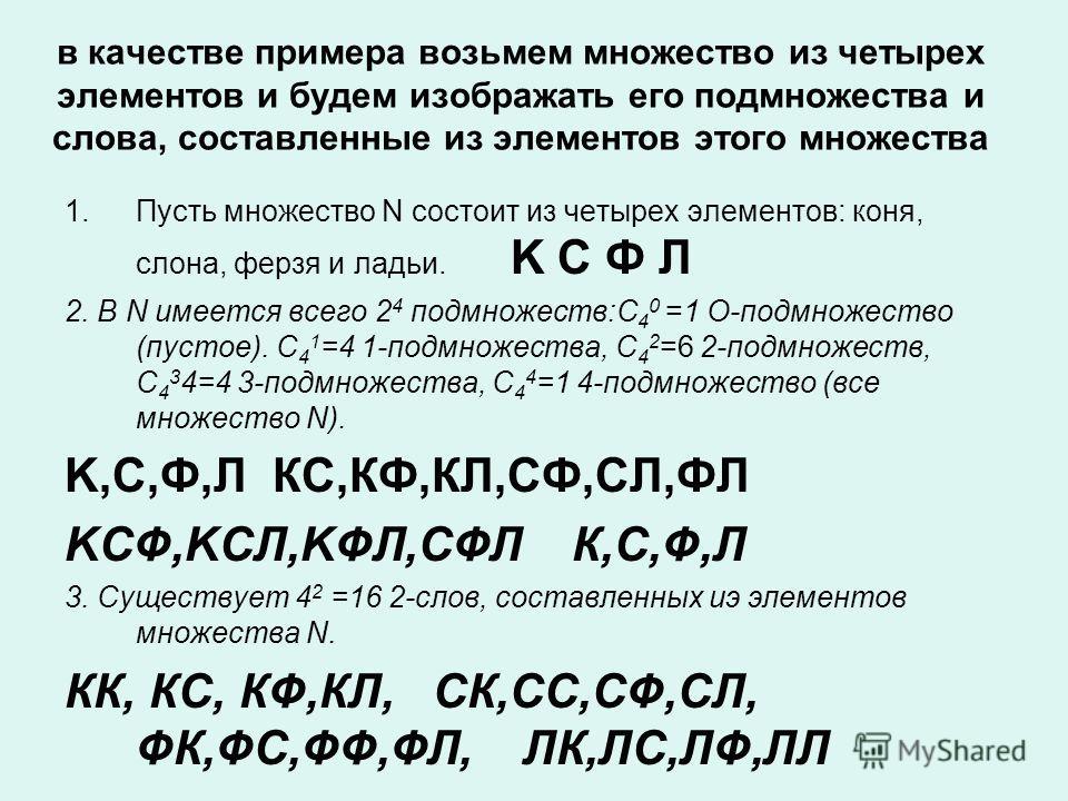 в качестве примера возьмем множество из четырех элементов и будем изображать его подмножества и слова, составленные из элементов этого множества 1.Пусть множество N состоит из четырех элементов: коня, слона, ферзя и ладьи. K C Ф Л 2. В N имеется всег
