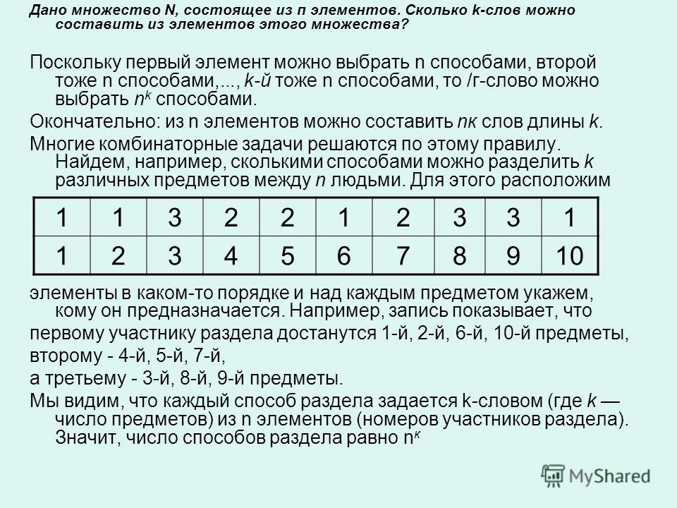 Дано множество N, состоящее из п элементов. Сколько k-слов можно составить из элементов этого множества? Поскольку первый элемент можно выбрать n способами, второй тоже n способами,..., k-й тоже n способами, то /г-слово можно выбрать n k способами. О