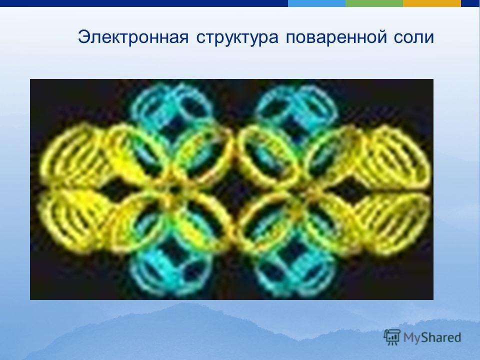 Электронная структура поваренной соли