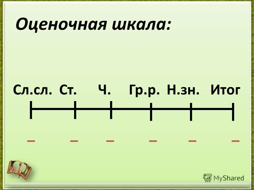 Оценочная шкала: Сл.сл. Ст. Ч. Гр.р. Н.зн. Итог _ _ _ _ _ _