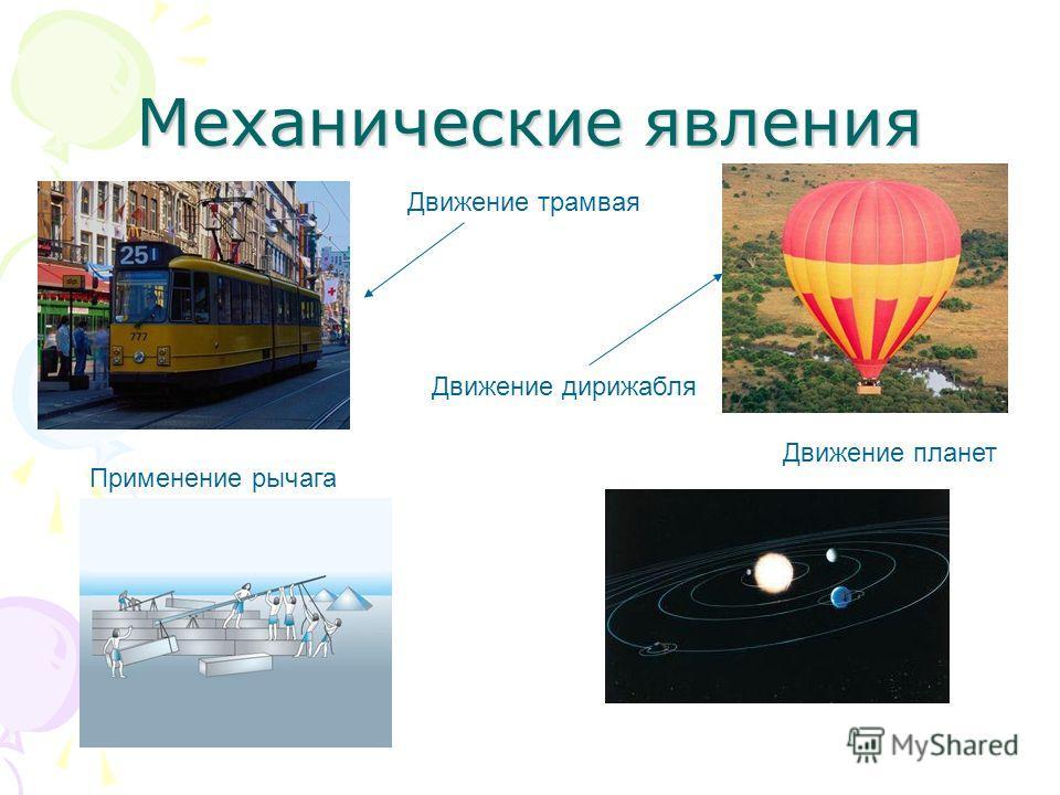 Механические явления Движение трамвая Движение дирижабля Применение рычага Движение планет