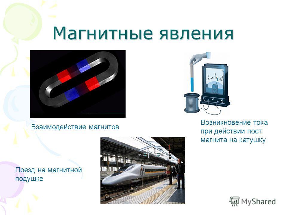 Магнитные явления Взаимодействие магнитов Поезд на магнитной подушке Возникновение тока при действии пост. магнита на катушку