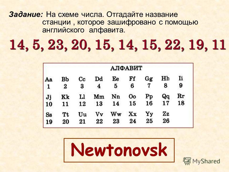 Задание: На схеме числа. Отгадайте название станции, которое зашифровано с помощью английского алфавита. Newtonovsk 14, 5, 23, 20, 15, 14, 15, 22, 19, 11