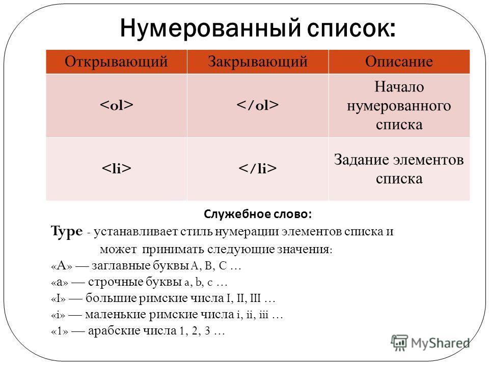 Нумерованный список: Служебное слово: Type - устанавливает стиль нумерации элементов списка и может принимать следующие значения : « А » заглавные буквы A, B, C... « а » строчные буквы a, b, c... «I» большие римские числа I, II, III... «i» маленькие