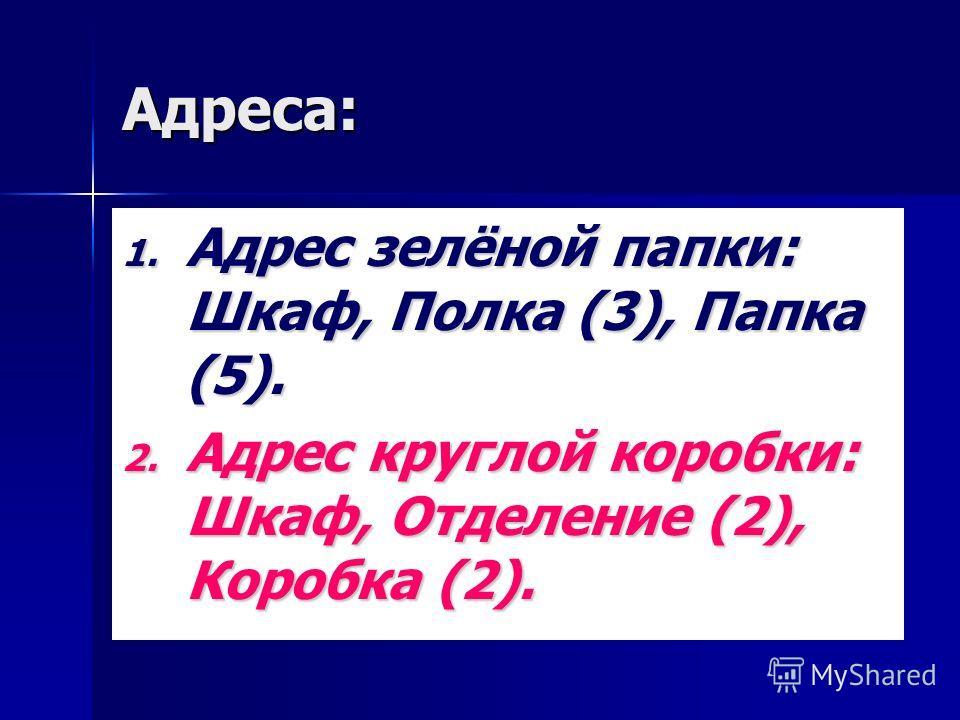 Адреса: 1. Адрес зелёной папки: Шкаф, Полка (3), Папка (5). 2. Адрес круглой коробки: Шкаф, Отделение (2), Коробка (2).