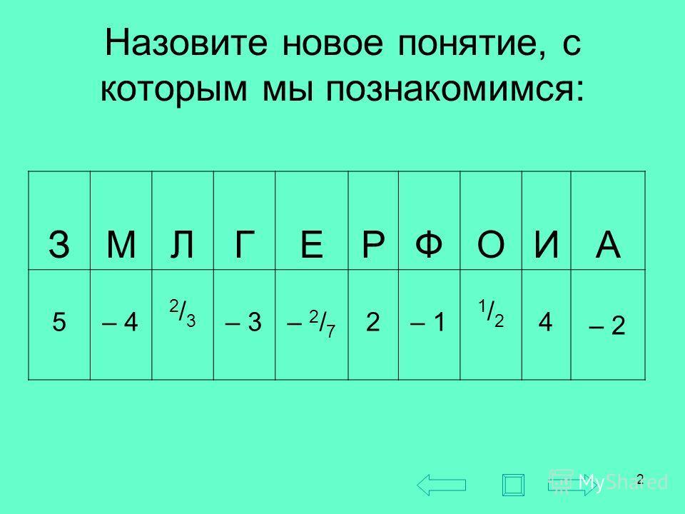 2 Назовите новое понятие, с которым мы познакомимся: ЗМЛГЕРФОИА 5– 4 2/32/3 – 3– 2 / 7 2– 1 1/21/2 4 – 2