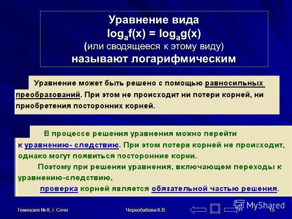 Гимназия 8, г. Сочи Чернобабова К.В. 14 Область определенияОбласть изменения О монотон- ности логарифми- ческой функции