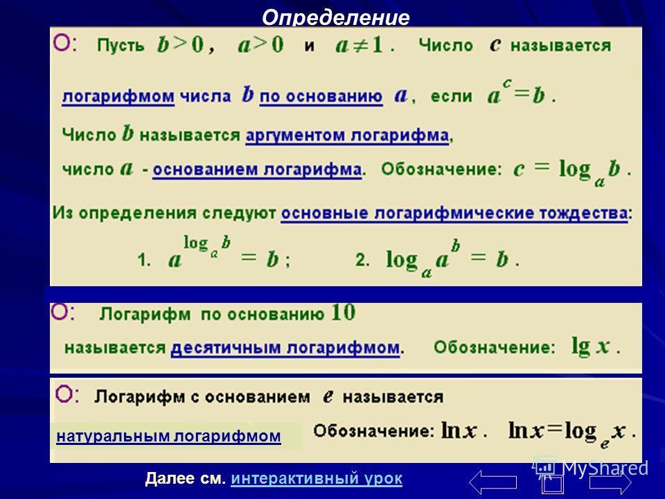 Гимназия 8, г. Сочи Чернобабова К.В. 2 Определение логарифма Об истории развития логарифмов Основные свойства логарифмов (Формулы преобразования логарифмов)Формулы преобразования логарифмов О монотонности логарифмической функции Логарифмические уравн