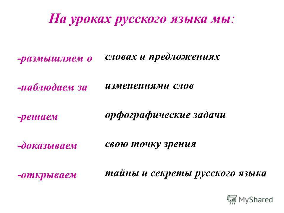 На уроках русского языка мы: -размышляем о -наблюдаем за -решаем -доказываем -открываем словах и предложениях изменениями слов орфографические задачи свою точку зрения тайны и секреты русского языка