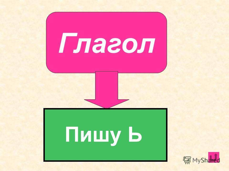 Ход решения задачи Определяю часть речи краткое прилагприлаг. наречие сущес- твитель- ное глагол ????