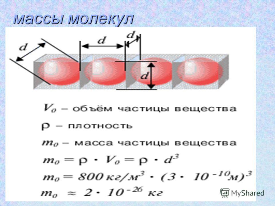 массы молекул